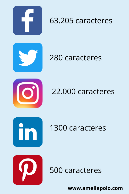 caracteres redes sociales
