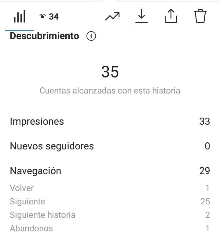 datos stories